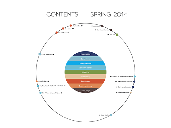 Contents for Spring 2014